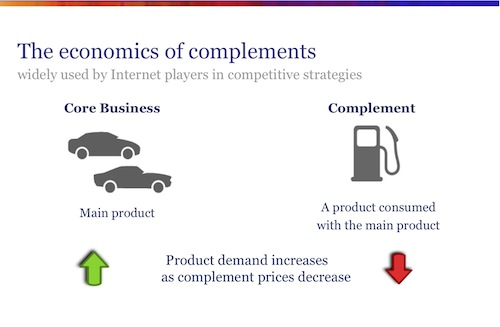 economics_of_complements
