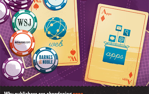 Why some publishers are abandoning apps and betting on the Web