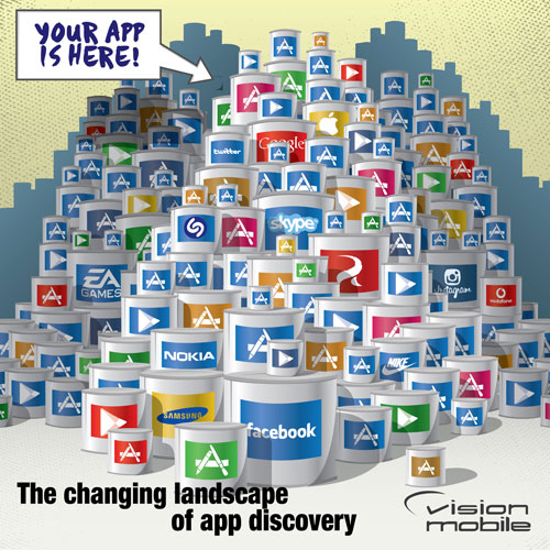VisionMobile - The changing landscape of app discovery