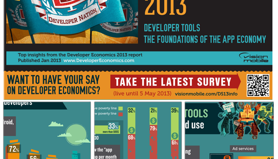 [Infographic] Developer Economics 2013: Dev tools  are the foundation of the app economy