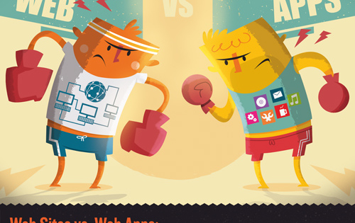 Web Sites vs. Web Apps: What the experts think