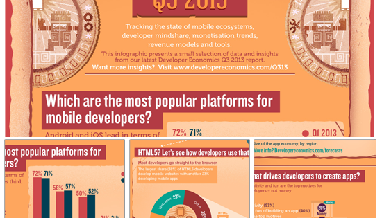 Infographic - Developer Economics Q3 2013 - State of the Developer Nation