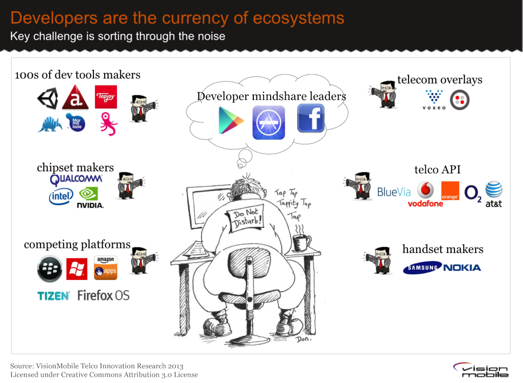 Devs_currency_of_ecosys