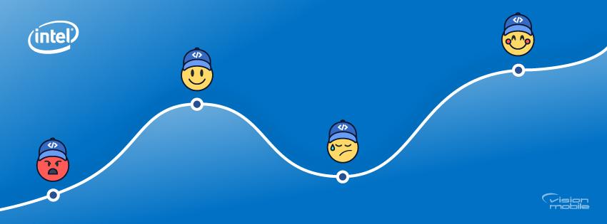Developer Program Metrics: How Intel Measures Developer Satisfaction.
