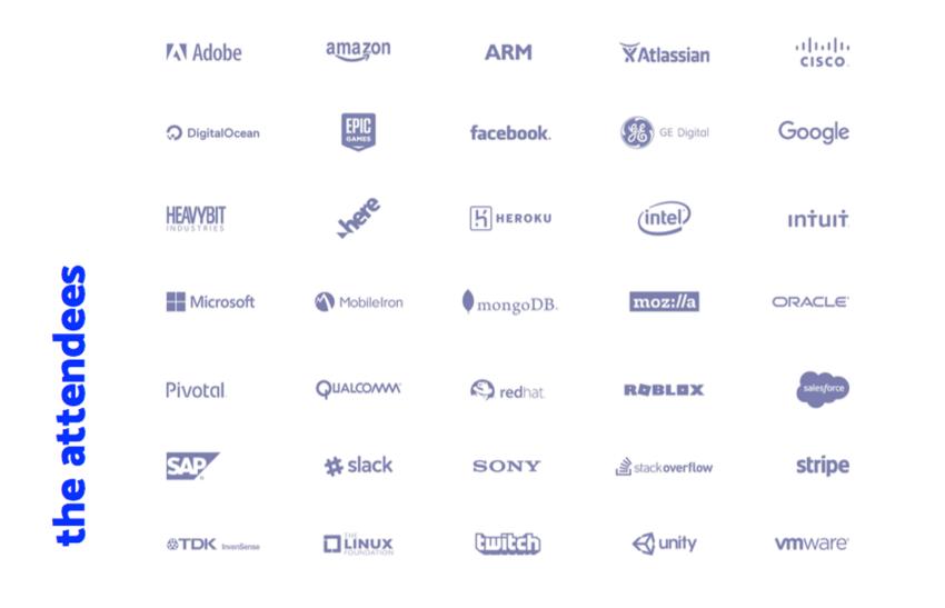 Future-developer-summit-attendees-SlashData