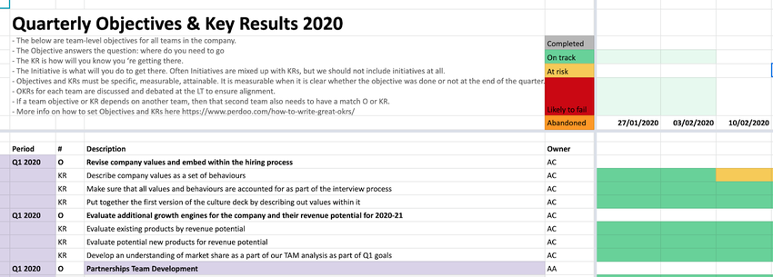 Spreadsheet with key goals for 2020