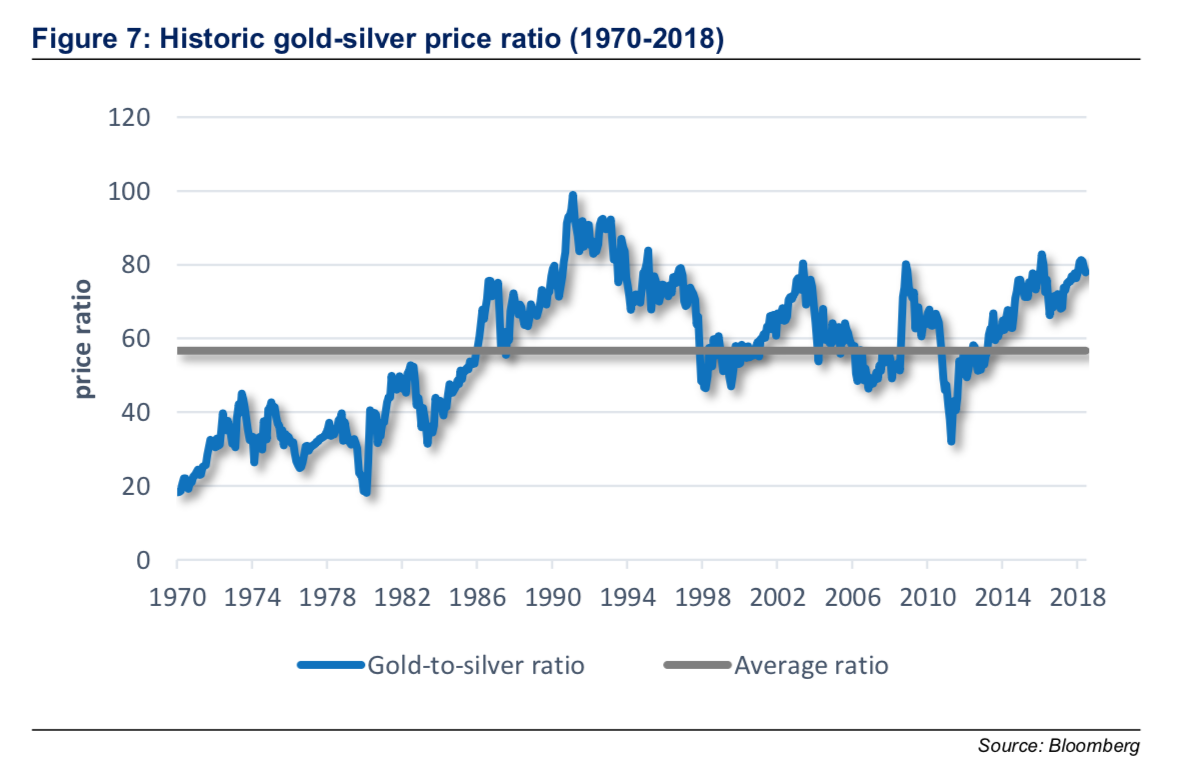 Does The 'Shadow Price' Of Gold Hold The Key To Its True