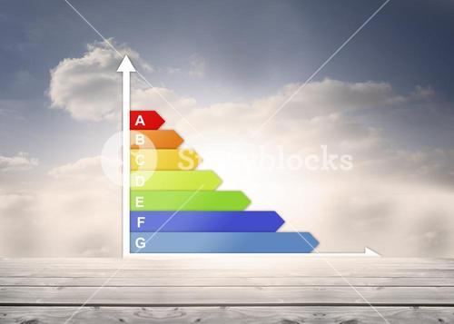 Graph showing energy rating chart