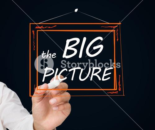 Businessman drawing frame with the big picture text in it