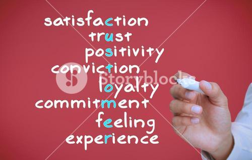 Hand writing different words about satisfaction
