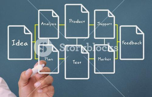 Businessman writing a flowchart about business terms
