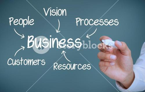 Hand holding a marker and writing business terms
