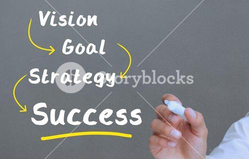 Hand underlining the word success in yellow