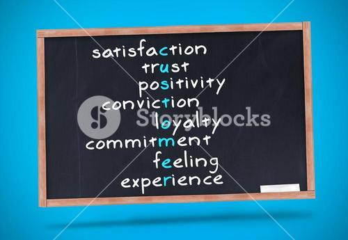 Several satisfaction terms written on chalkboard