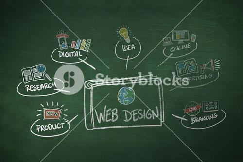 Composite image of web design