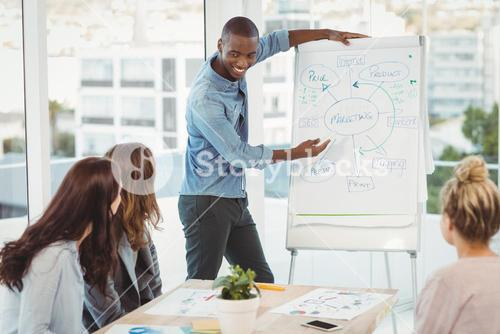 Smiling man showing flowchart on white board