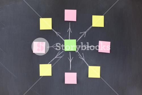 Blank stickon notes forming a circle on a blackboard