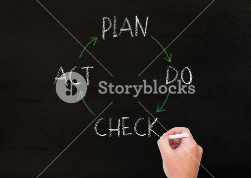 Conceptual image of hand drawing a flowchart of business plan