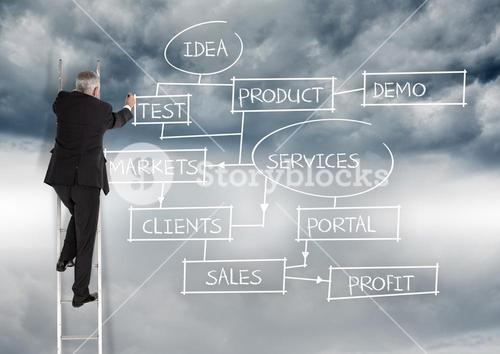 Businessman on stairs drawing planning flowchart against clouds background