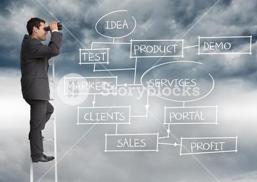 Businessman looking through binoculars while standing on the ladder with business plan concept