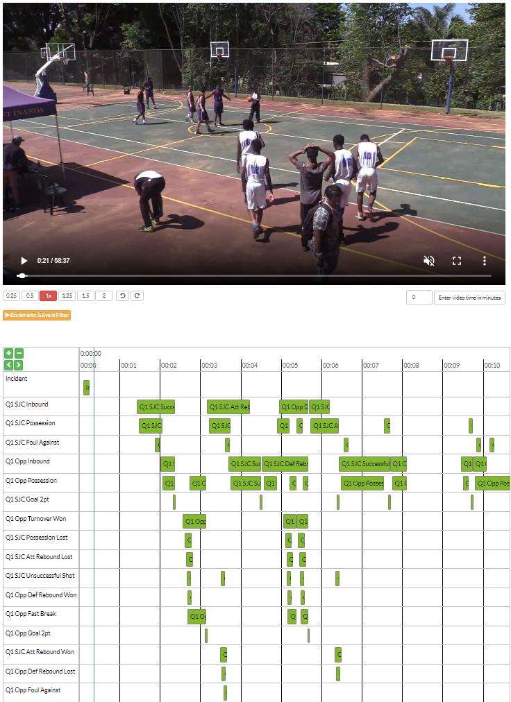 Basketball Video Analysis