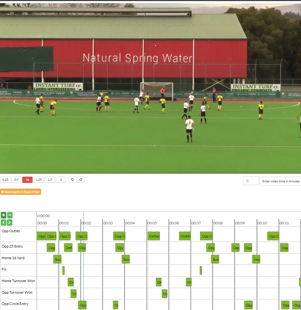 Hockey video analysis software for coaches, analysts and players