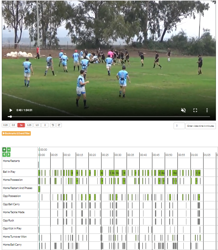 Rugby Video Analysis