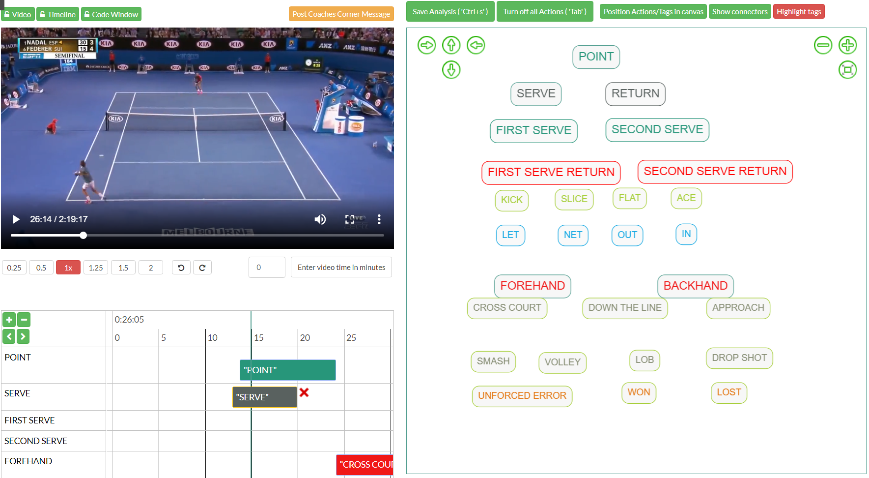 Tennis Video Analysis