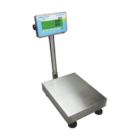 Warrior Weighing Scales