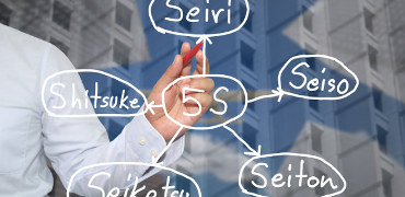 How the 5S system can help your business
