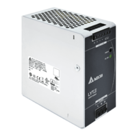 Delta DC Power Supply | 12v/24c DC Power Supplies | In Stock
