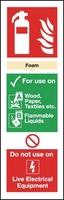 Foam Fire Extinguisher Instruction Sign