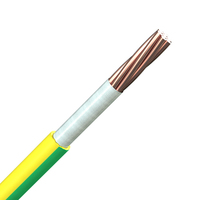 Single-Core-Fire-Resistant-Cable-LSHF-Grid-image
