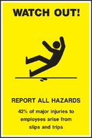 Safety Poster Sign POST0005-1451