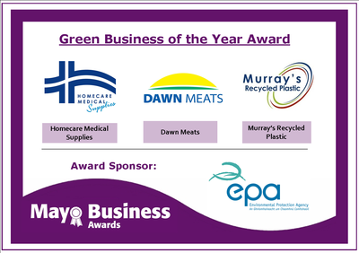 "Homecare Medical Supplies selected as a finalist for ""Green Business of the Year Award"""