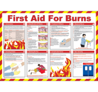 First Aid for Burns Laminated