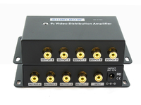 Shinybow 1 x 9 Composite Video Distribution A