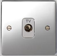 DETA Flat Plate Tv Co-axail plate Chrome with White Insert | LV0201.0020