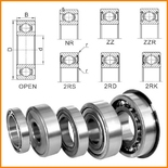 KML Deep Groove Ball Bearing