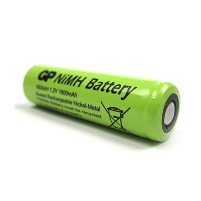 Battery for Pro Series Clipper