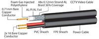 RG59+MAINS CABLE SHOTGUN (COIL 100M)