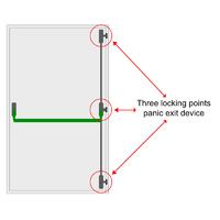 3 POINT PANIC BOLT SET T/S PVC/TIMBER