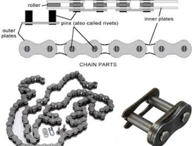 DRIVE CHAIN & LINKS