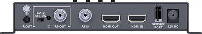 NEW HDMI Modulator In Stock!
