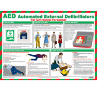 AED for Untrained Personnel poster