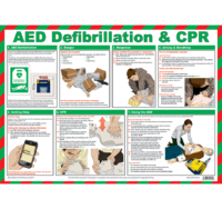 AED Defib & CPR poster