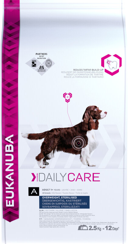 Eukanuba Daily Care Overweight Sterilized Dog Food 2.5kg