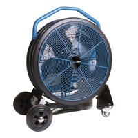BISON BLUEMAX 650 230V INDUSTRIAL FAN - FAN-650-230V