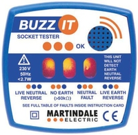 martindale bz101