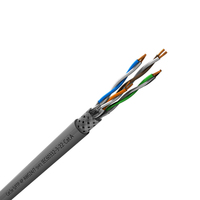 Cat-5E-S/FTP-Offshore-Marine-Approved-LAN-Cables-DNV-GL-&-ABS-Grid-Image
